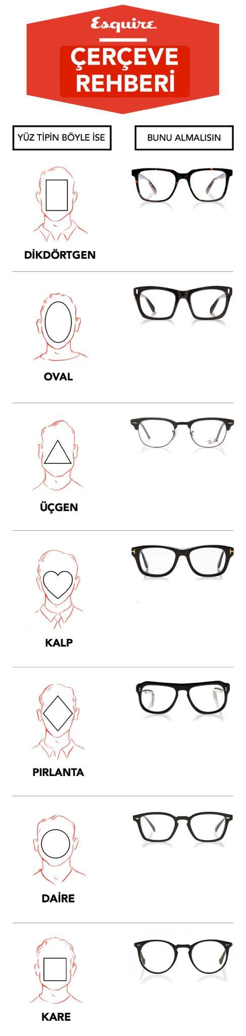 @esquiremag  'dan gözlük alacak Kasaba erkeklerine küçük bir stil notu: Yüz Tipine Hangi Gözlük En Uygun? #stiltüyosu #çerçevetipi