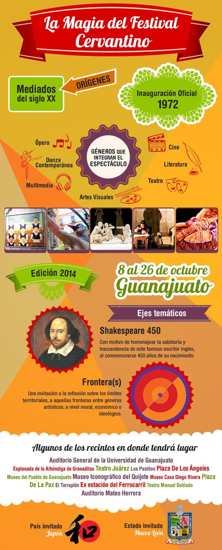 Casi 20 días entre #arte, #danza, #teatro, #opera y una exquisita variedad de #espectaculos para disfrutar, con los cinco sentidos. ¡Esto fue el #FestivalCervantino en #Guanajuato! Más info sobre este destino en: http://www.bestday.com.mx/Guanajuato/Atracciones/