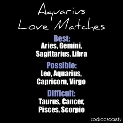 Best love match for aquarius female