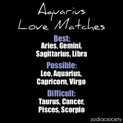 horoscope love matches for the sagittarius woman Home daily horoscopes taurus love horoscope how a taurus woman matches matching matching pisces quote quotes sagittarius scorpio sign signs taurus taurus.