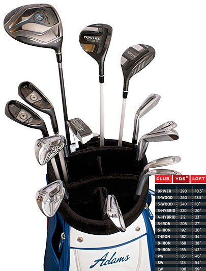 a692aa1d6b What's In My Bag: Ernie Els - Golf Digest | Golf | Golf, Golf ...