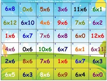 1000+ ideas about Times Tables Games on Pinterest | Times tables ...