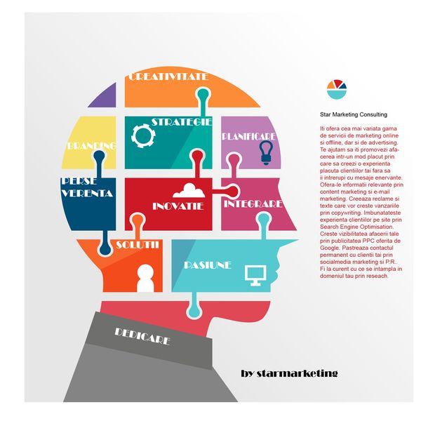 """Check out """"cursuri web design timisoara - construire site-uri web de calitate"""" by Claudia Milici on Mixcloud"""