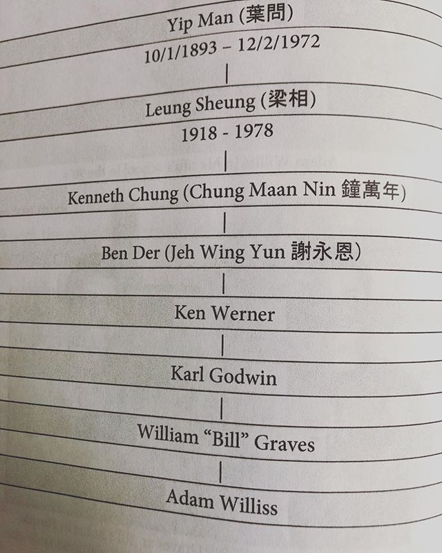 Very proud of our Wing Chun lineage  Its a great honor to have a