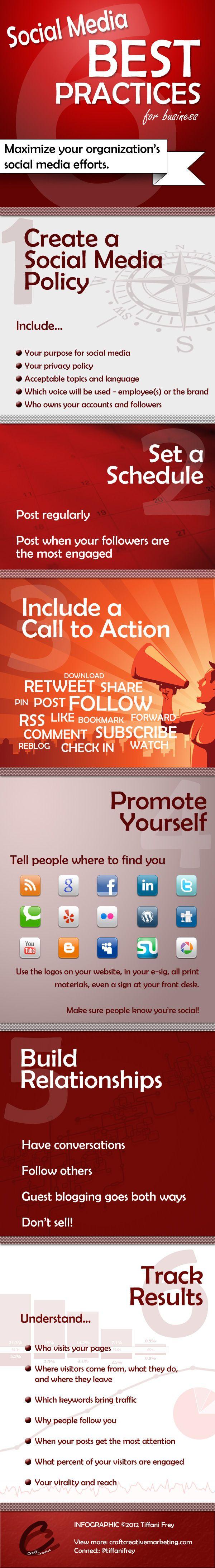 Best Practices of Social Media Enterprise