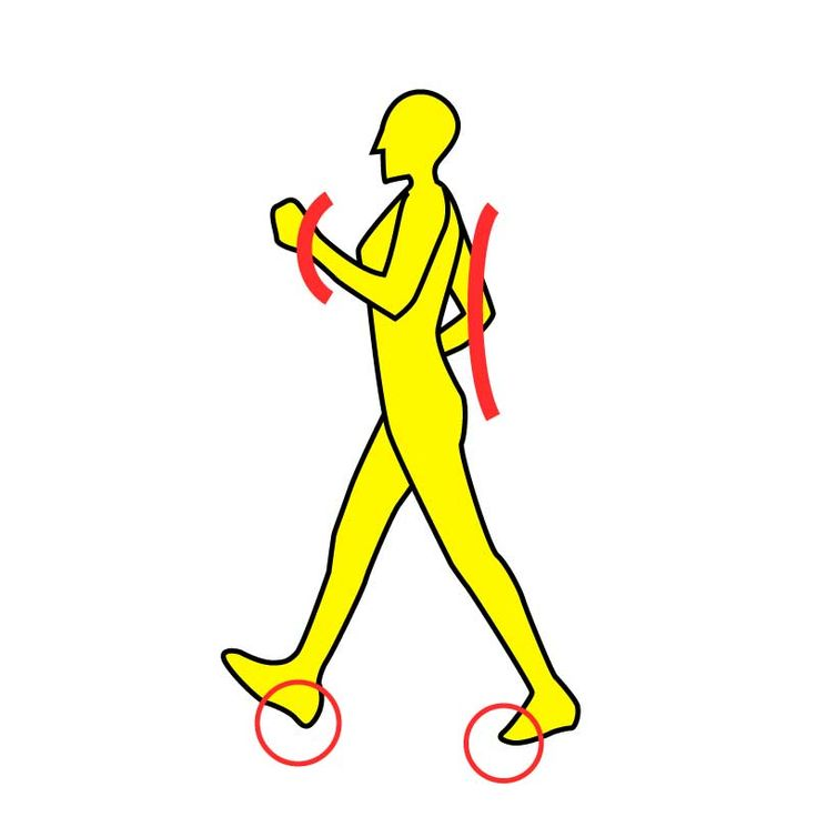 「腹筋ウォーキング」をご紹介。  ■歩き方 ※画像参照 1.背筋を伸ばして、両手は軽くこぶしを握ります。  2.少し大股ぎみに、後ろ足はしっかりと地面を蹴り、前足はかかとから着地します。※画像参照  3.胸を前方に押し出すように意識して、下腹に力をいれます。※画像参照  4.両腕はヒジをしっかりと後ろに引くように振ります。  ■POINT 下腹に常に力を入れておくのは難しいですが、お腹を引っ込めて胸を張ることを意識しましょう。   ヒールでは難しいので、ペタンコ靴のときは是非この歩き方でお腹を引き締めちゃいましょう♫