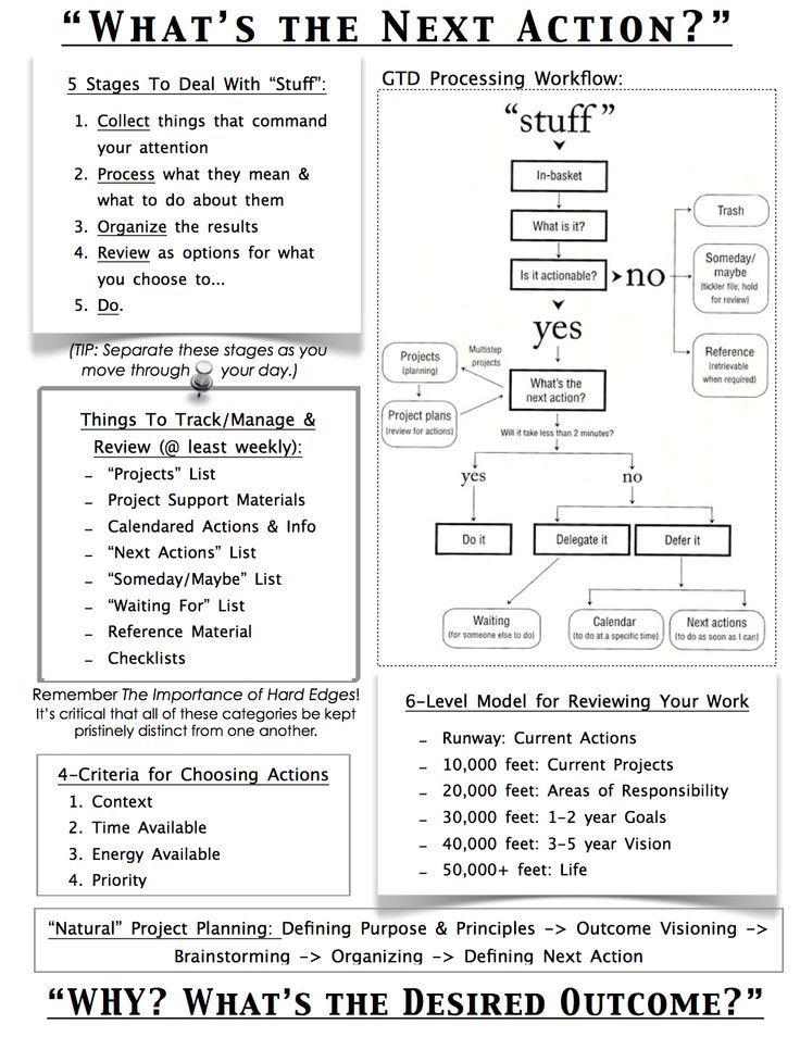 The Natural Step Organization Internship