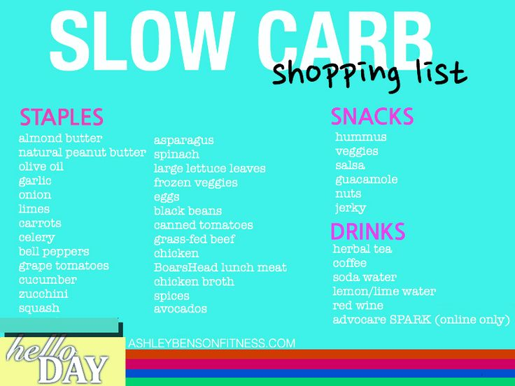 Slow-Carb Diet Shopping List