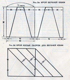 Верхняя юбка (рис. 3, За) — из пяти раскошенных полотнищ. Оборки (рис. 36) косые накладные, пришиваются в сборку с головкой в 1,5—2 см. Кроятся так: правильный квадрат по диагонали разрезается и сшивается кромками. Полученное косое полотнище разрезается на полосы шириной 20 см. Из этих полос и собираются оборки, которые нашиваются с головкой 1,5—2 см. Нижняя оборка опускается на 3 см ниже основы юбки.