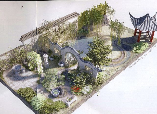 Plan for the Chinese Moongate Garden - Chelsea 2007 by UGArdener, via Flickr