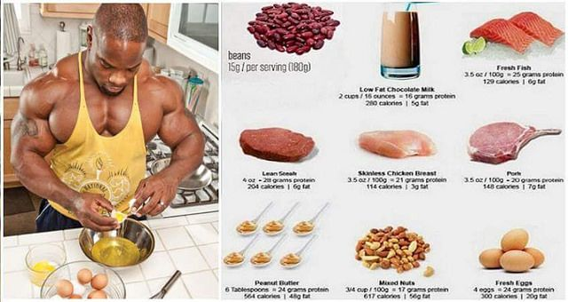 paleo diet for muscle gain