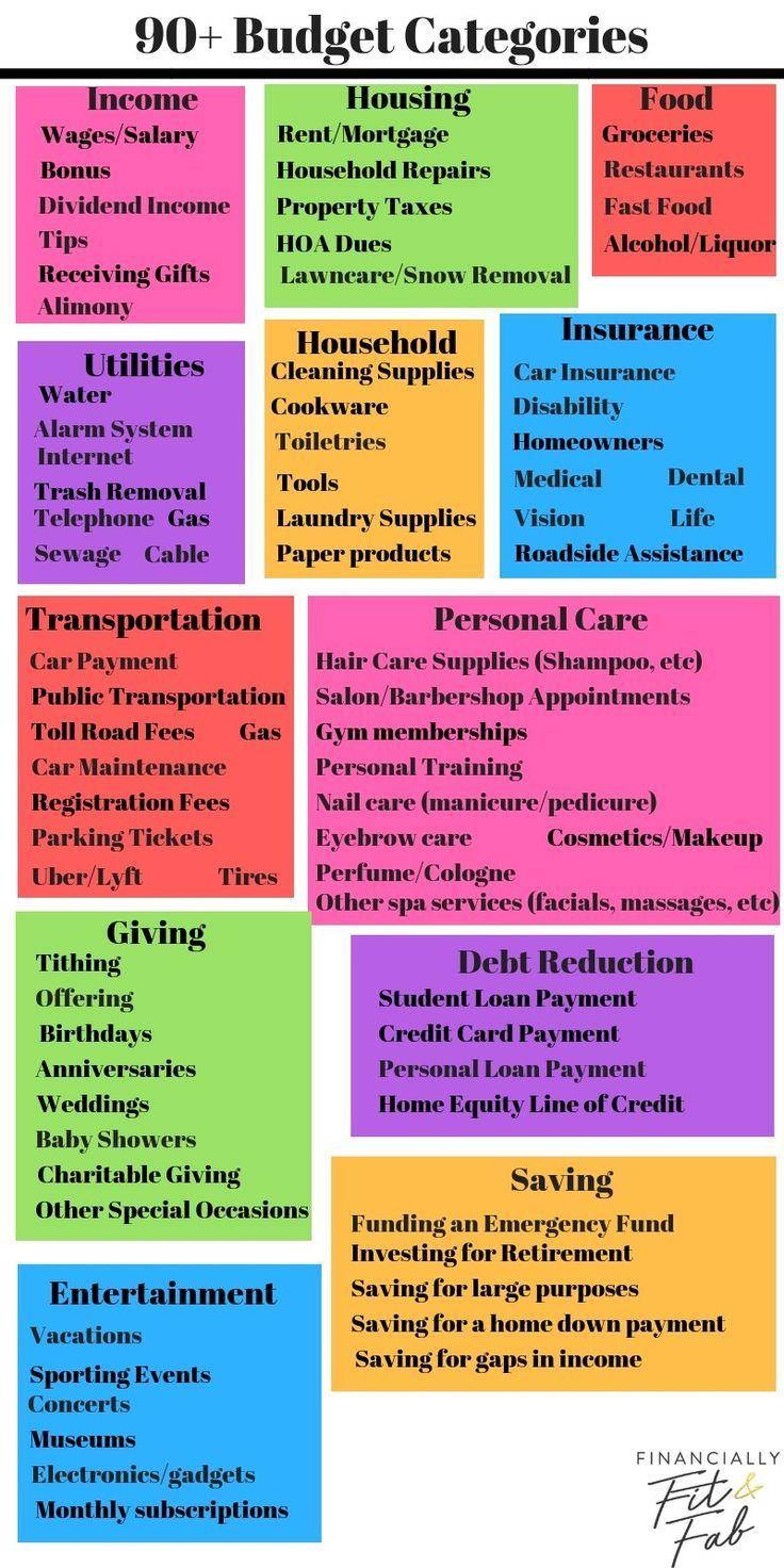 90 Budget Categories List Personal Household Budget Budget