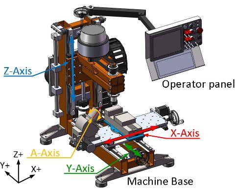 P2_MachineWorks: 4-axis CNC milling machine
