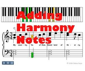 17+ best images about Music Reference on Pinterest | Piano ...