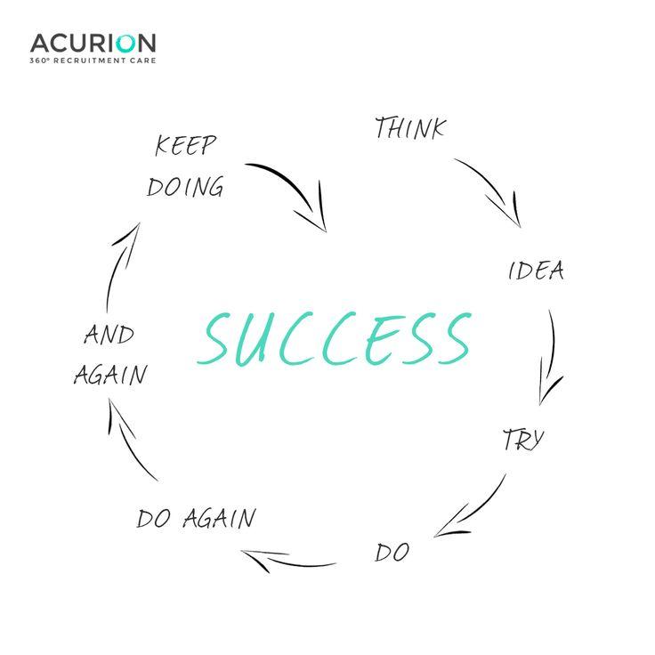 Employer Branding: Voor het verkrijgen en behouden van een speciale positie in de markt is continuïteit de sleutel tot succes. Geef niet op, blijf bouwen aan je imago!