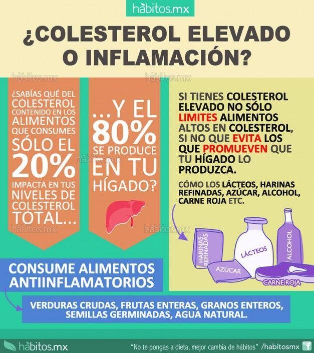 ¿Colesterol elevado o inflamación? #Nutrición y #Salud YG > nutricionysaludyg.com