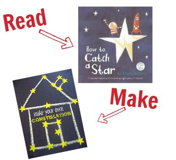 how to catch a star book by Oliver Jeffers and make your own constellation craft using black construction paper, chalk, and star stickers.