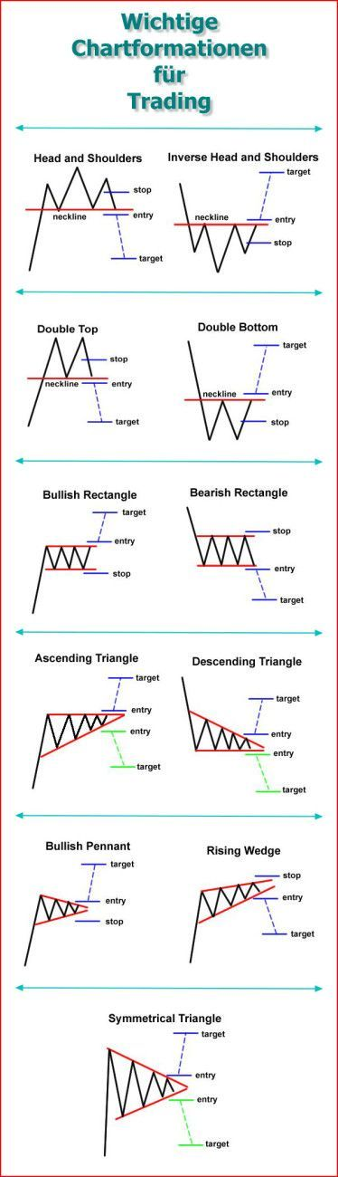 Best Trader Images On   Trading Strategies Investing