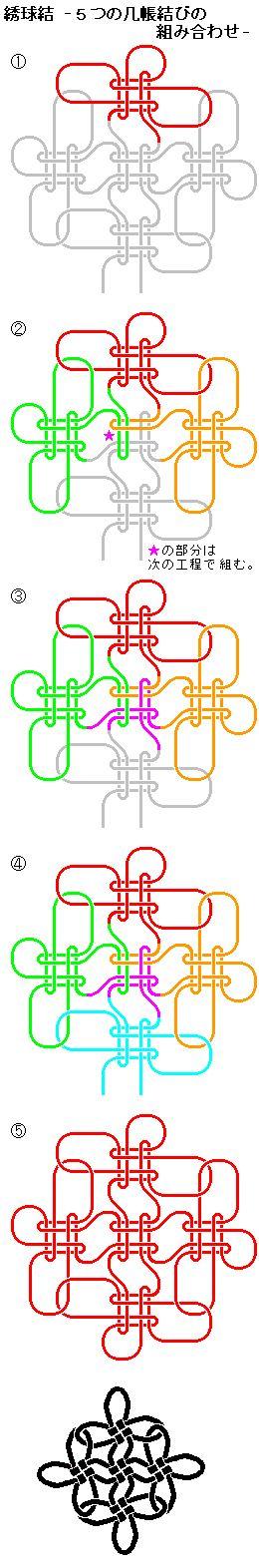 knots-綉球結.gif