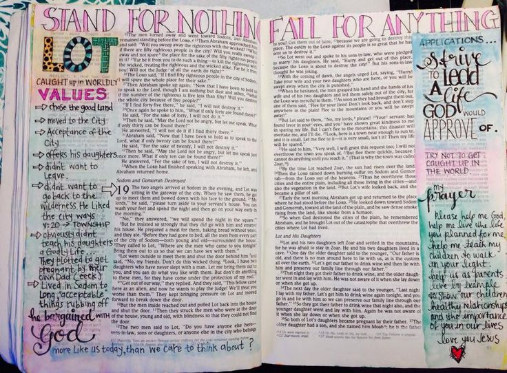 Journaling Bible - 1. I prepare my page with gesso. 2. Write out the main text and go over it in Pigma Micron pens. 3. Jot down my study notes, thoughts and ideas. 4. Go over it all with watercolours