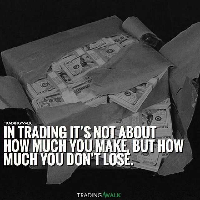 Control Your Risk Learn To Trade Forex With Our Price Action