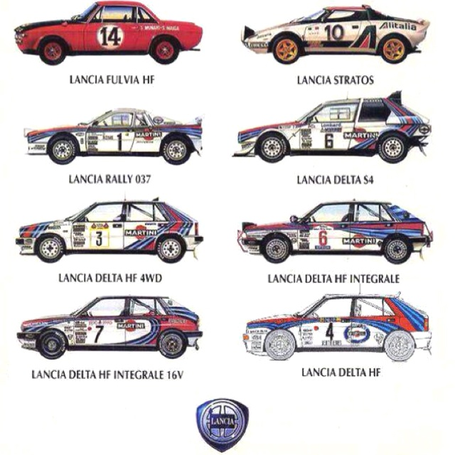 Lancia rally monsters. Crisis-inducing...