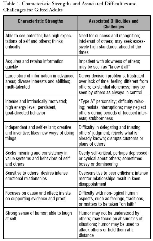 gifted adults relationships