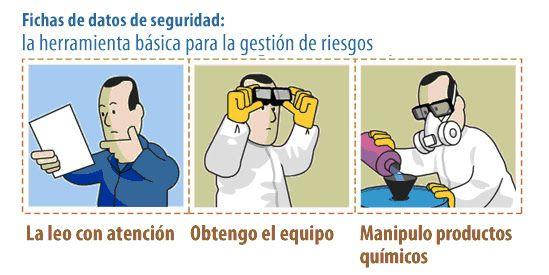 FACTOR DE RIESGO QUIMICO: MÉTODOS DE CONTROL PARA RIESGOS QUIMICOS