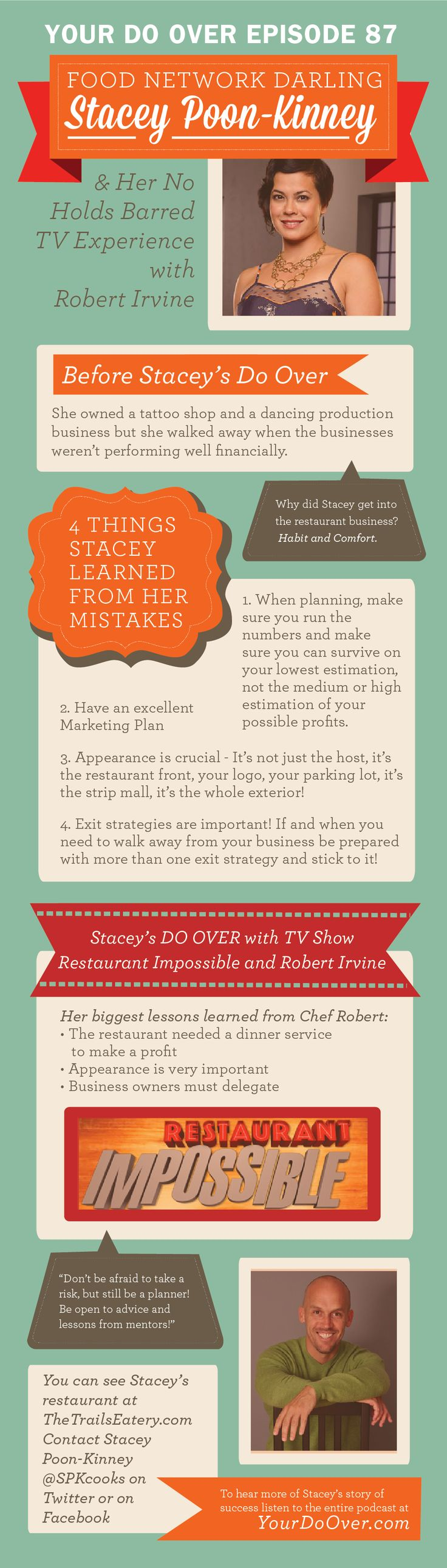 Check out this #infographic to learn more about Stacey Poon-Kinney's #DoOver and click to listen to her interview on the #podcast!