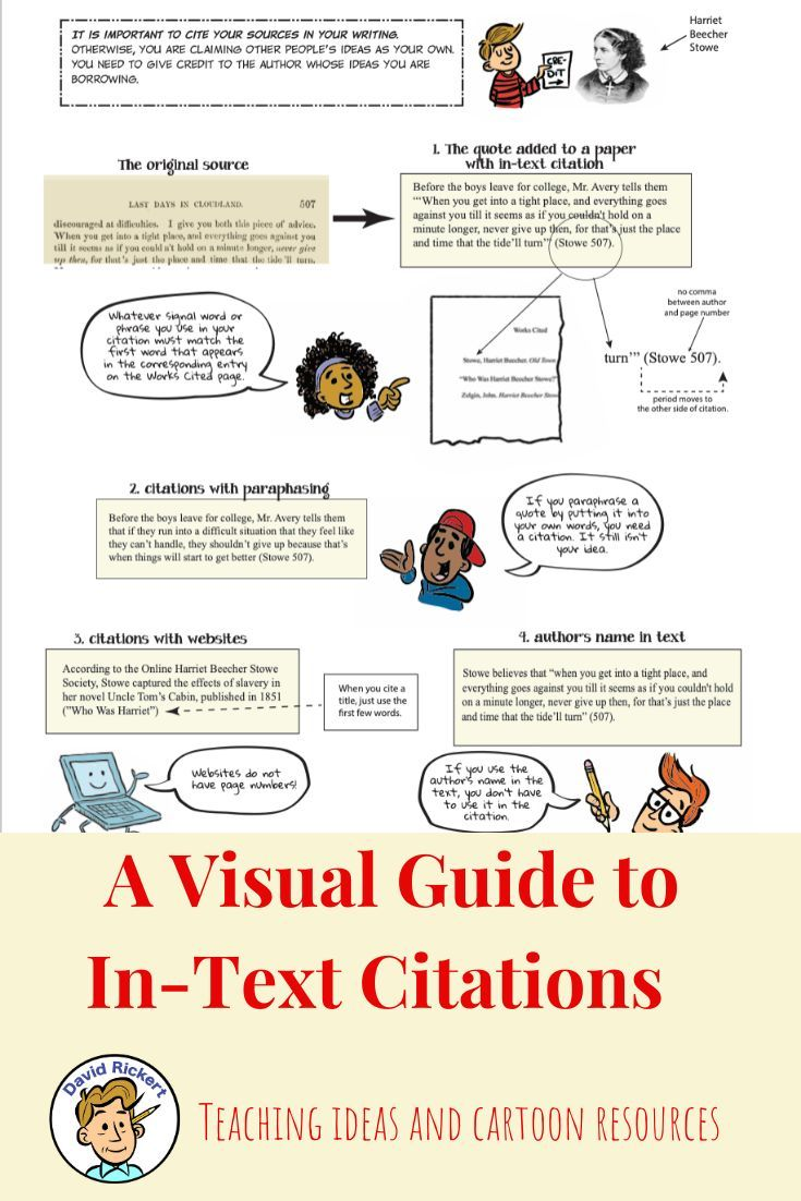 A Visual Guide To In Text Citation With Teaching Idea High School Ela Writing Paraphrase Romeo And Juliet