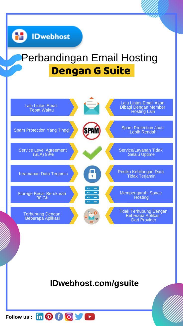 36+ Pindah domain ke hosting lain info