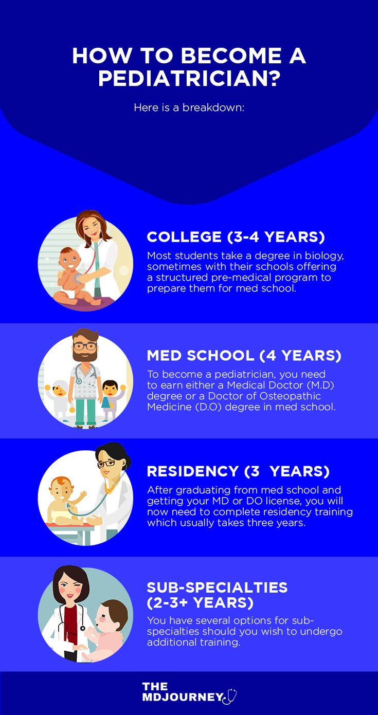 How to a pediatrician ultimate guide