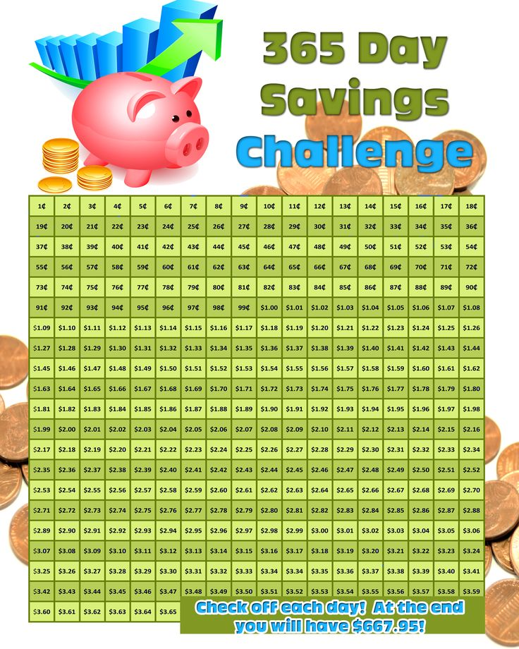 pennysavingschart-from-SimplifiedSaving.com_