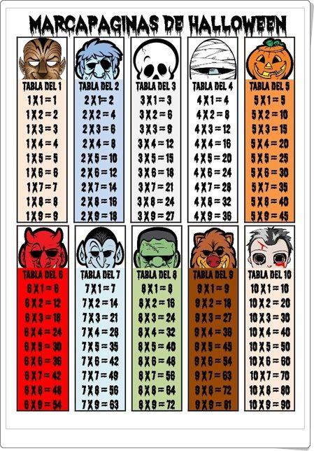 Marcapáginas de Halloween con las tablas de multiplicar (Actiludis.com)