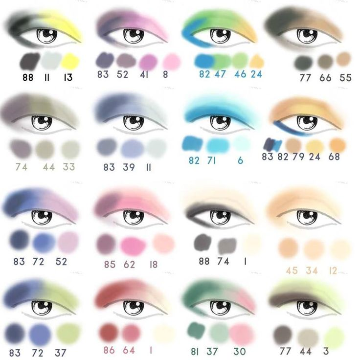Eyeshadow tips wow i never use more than one colour or below the eye