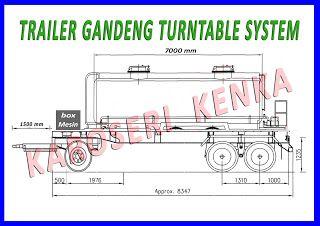 INFO HARGA >> PEMBUATAN TRAILER GANDENG TANGKI >> KAROSERI KENKA