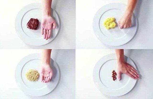 """Как определять правильный размер порций еды при помощи """"правила рук""""? Правило выглядит очень просто: 1. Размер ладони - определяет порцию белковой пищи. 2. Кулак определяет - размер порции овощей. 3. Сложенные руки - определяют углеводную часть. 4. Большой палец - определяет размер жирной части. #protf #похудение #фитнес"""