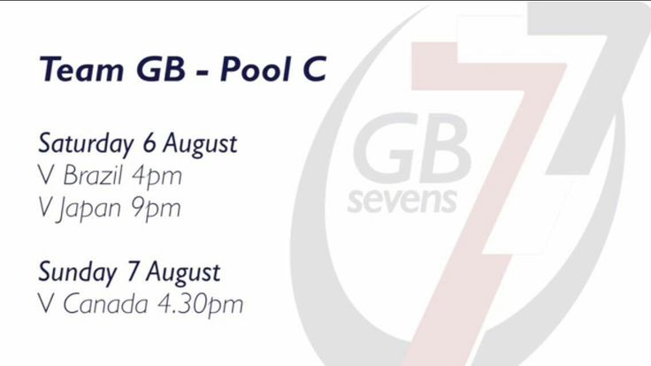 Womens olympic rugby 7s - Team GB