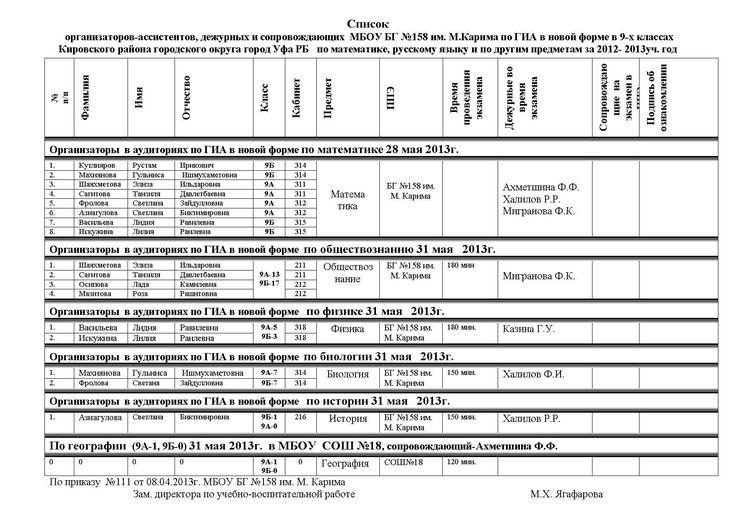 Гдз решебник для рабочей тетради: плешаков окружающий мир 4 класс скачать с deposite без регистрации