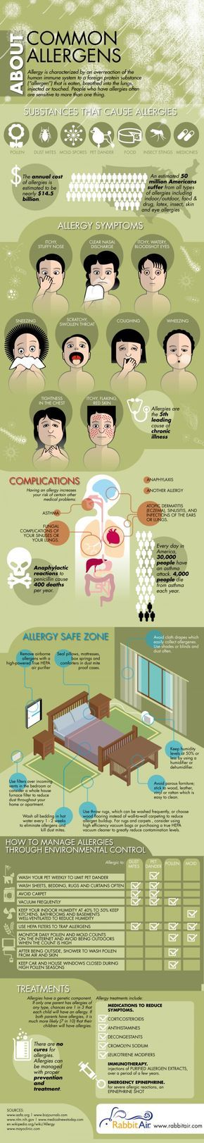 Allergens are the substances that can cause an allergy. If you are suffering from an allergy the symptoms can range from eye irritation to difficulty in breathing. If you want to know more about Allergens, this interesting infographic poster can help you. It shows the substances that cause allergies as well as the symptoms of allergy. It also talks about the treatment of allergies and the ways to keep you safe from allergens.