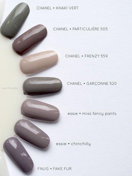 Swatch Chanel Le Vernis Garconne 520 Vergleich