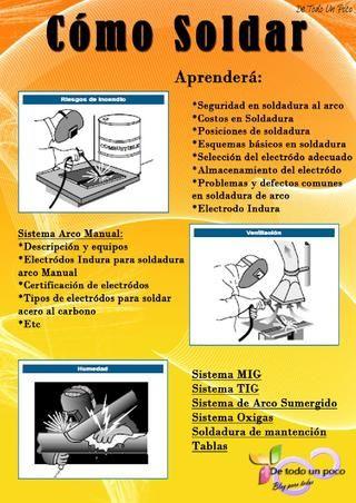 Manual Técnico Electricidad