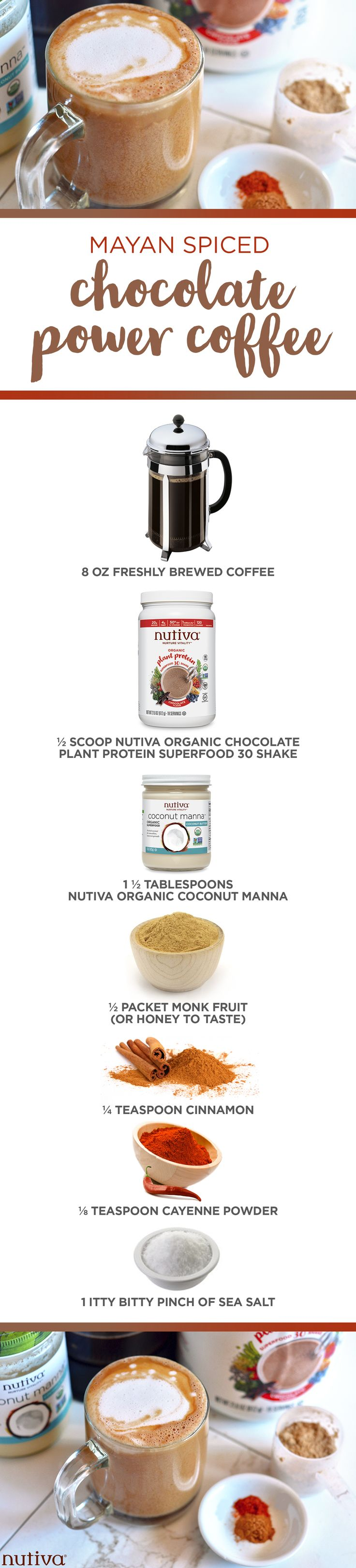 Mayan Spiced Chocolate Power Coffee kitchen.nutiva.com