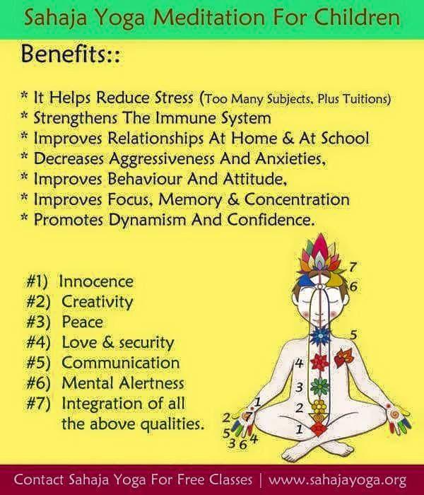Pin By Medha Pandya On Sahaja Yoga Meditaion Sahaja Yoga Meditation Kids Sahaja Yoga Meditation
