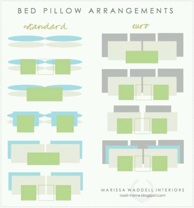 Bed pillow arrangement ideas glitter glue pinterest for Bed arrangement ideas