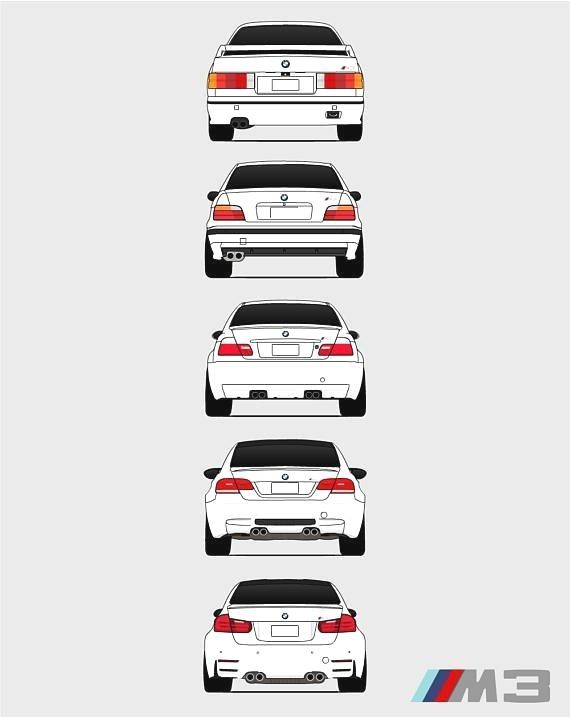 Poster Rear Bmw M3 Generations Poster Rear E30 E36 E46 E92 F80