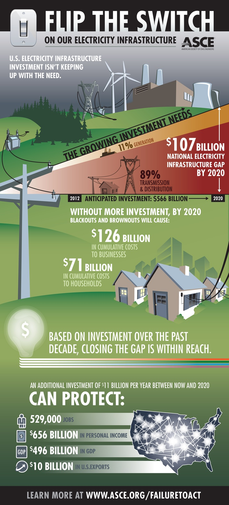 Infographic: Flip the Switch on Our Electricity Infrastructure