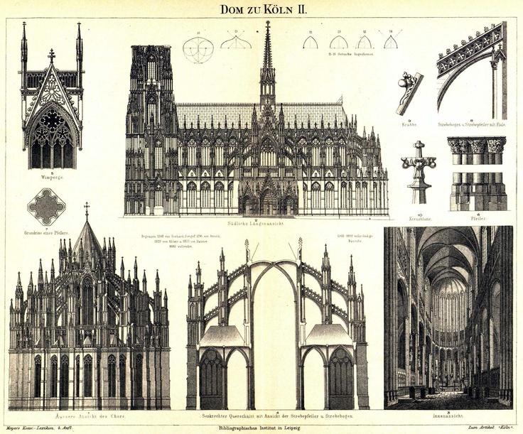 25 einzigartige gotische architektur zeichnung ideen auf - Architektur gotik ...