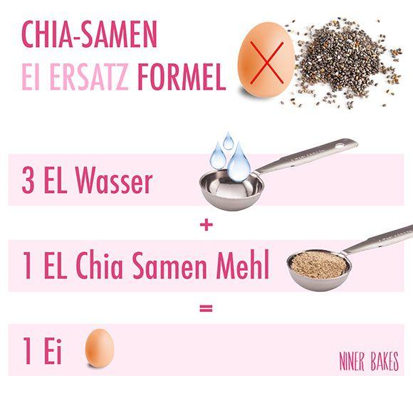 chiasamen ei ersatz formel - vegan - ninerbakes