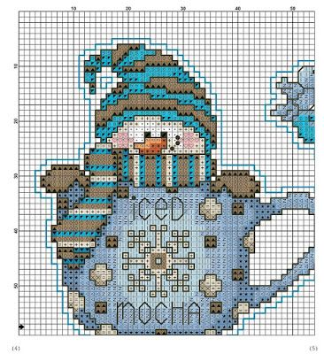 Ricami, lavori e centinaia di schemi a punto croce di tutti i tipi, gratis: Addobbi natalizi con pupazzi di neve